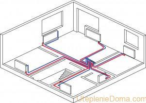 Алюминиевые радиаторы отопления схема подключения