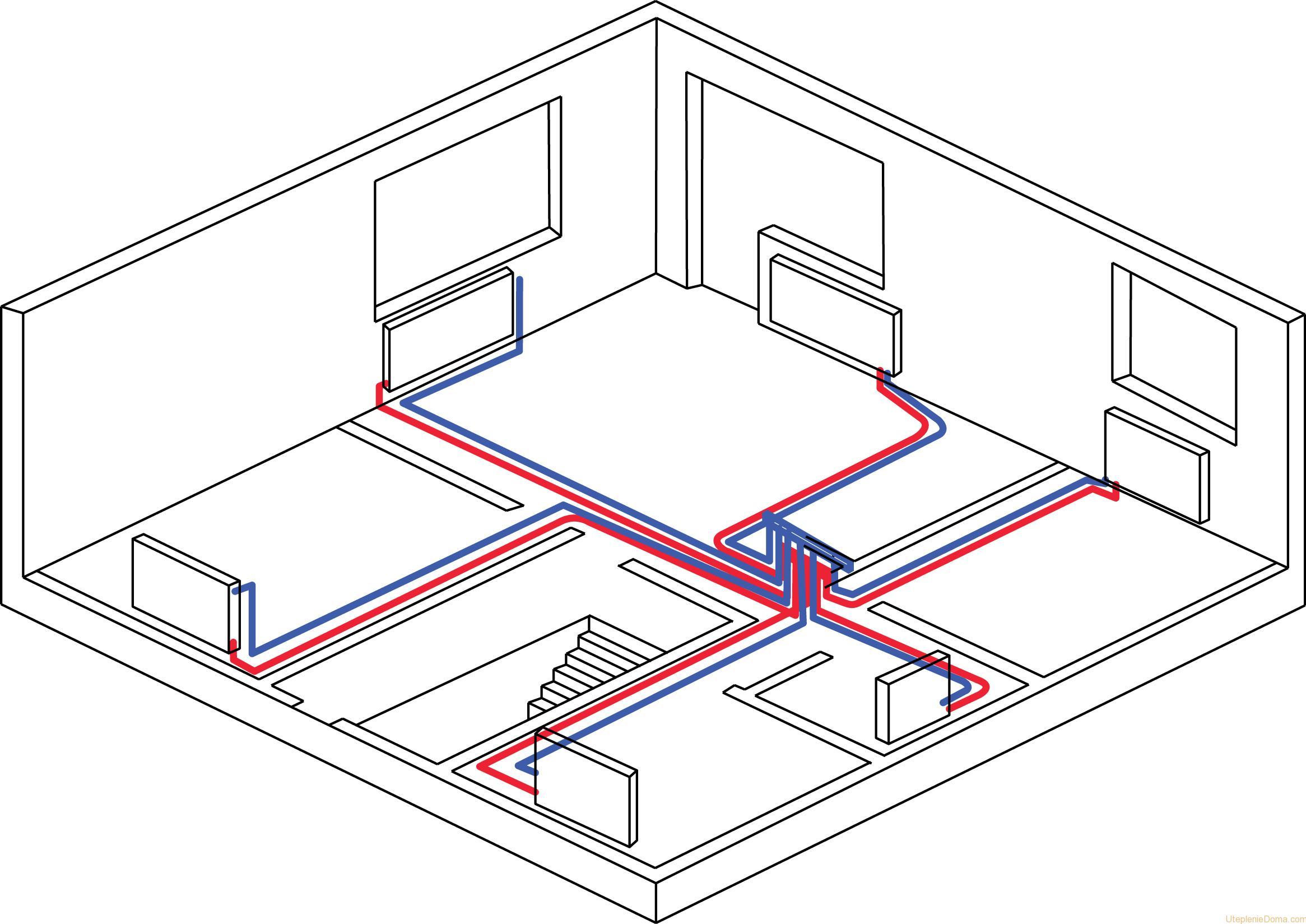Кронштейн для батарей отопления