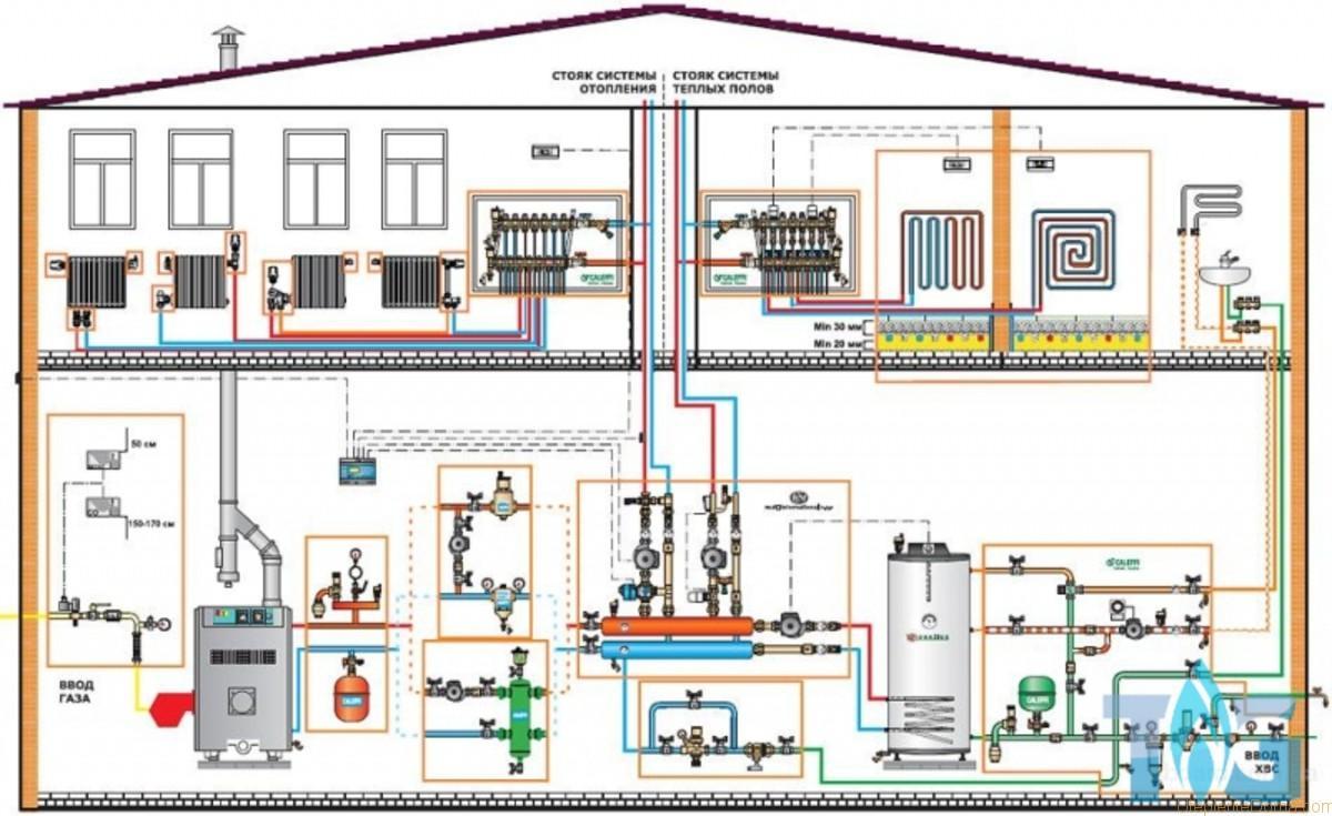 Система отопления дома фото схема