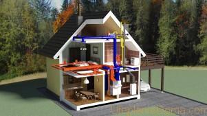 Отопления в двухэтажном деревянном доме