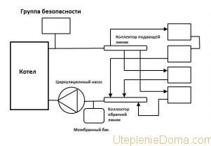система отопления на твердотопливном котле схема