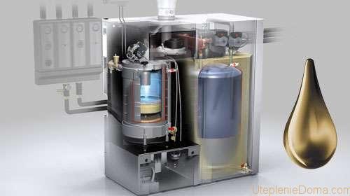 котлы на жидком топливе расход топлива