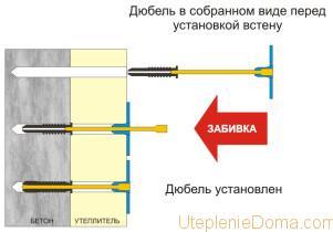 Методика монтажа дюбелей грибков для утеплителя