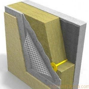 Утеплить стены снаружи можно по обрешетке, под штукатурку или же закрыть теплоизоляцию кирпичной стеной