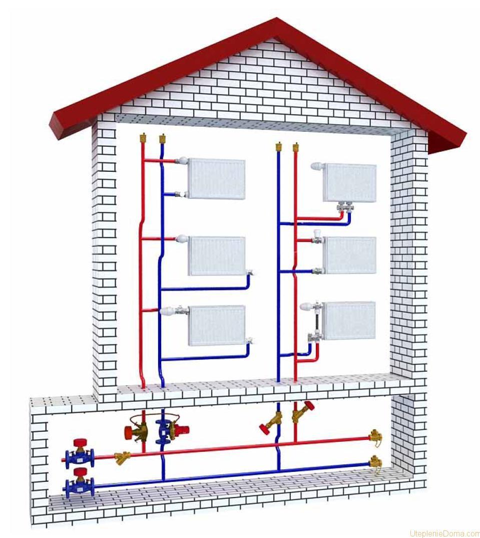 Как сделать центральную отопление в дом фото 534