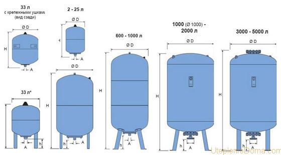 расчет объема расширительного бака для отопления