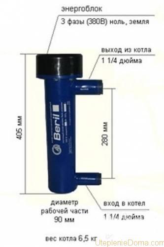 Электродный электрокотел для отопления