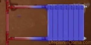 Что делать если батареи плохо греют