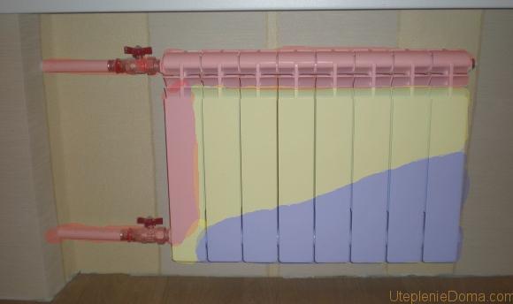 радиатор отопления плохо греет