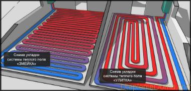 Технология монтажа теплого водяного пола