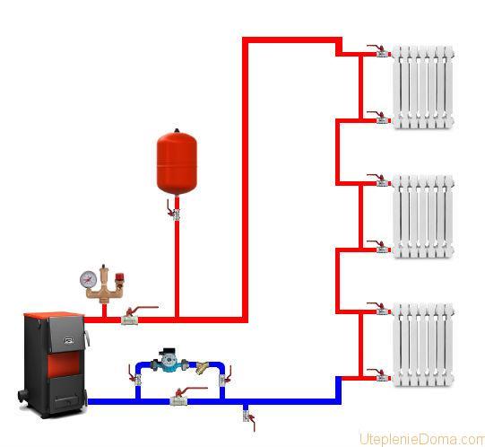 Система отопления Ленинградка для двухэтажного дома (или выше) собирается по вертикальной схеме