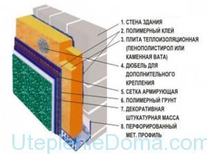 Утепление фасада минеральной ватой