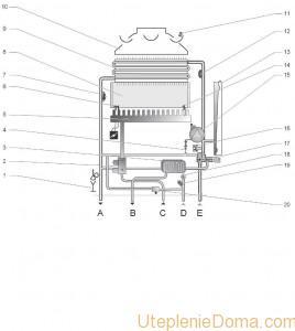 Двухконтурные газовые котлы схема