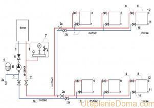 Схема подключения батарей к системе отопления