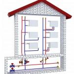 Схемы установки радиаторов отопления