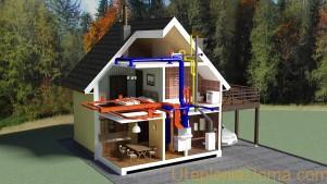 Классификация систем отопления