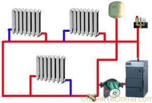 Водяная система отопления без газа