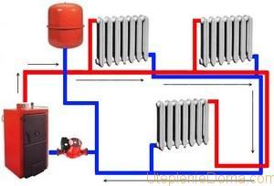 Отопить дом эффективно с системой водяного отопления