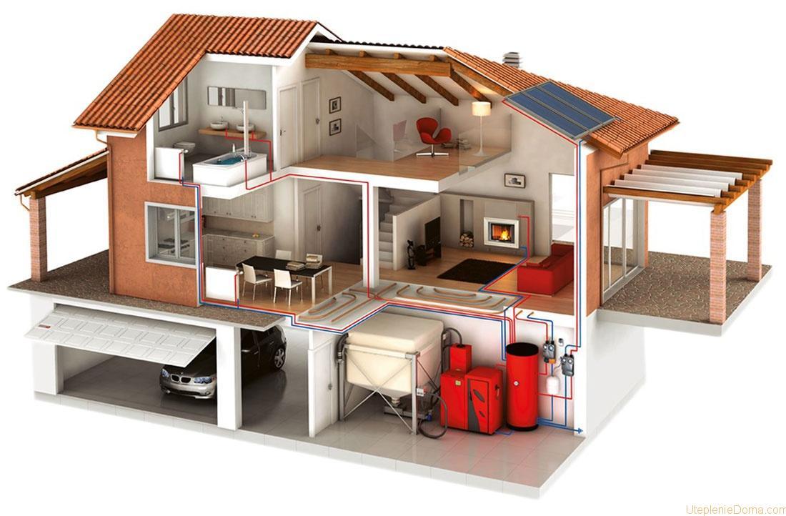 схема системы отоплением в частном доме