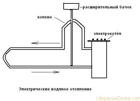 Водяное отопление гаража своими руками схема