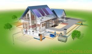 Автономное отопление частного дома электричеством