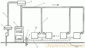 Схема отопления в деревянном доме