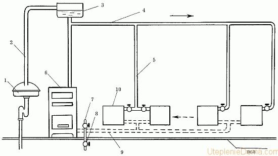 Схема отопления в деревянном