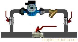 Установка фильтра в систему отопления