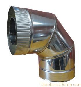 Расчет диаметра дымохода для газового котла