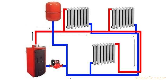 Схема труб отопления с расширительный