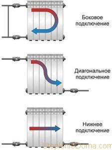 Как соединить батарею отопления с трубой