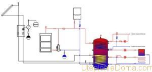 аккумулирующий бак для отопления