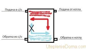 гидроаккумулятор для отопления своими руками
