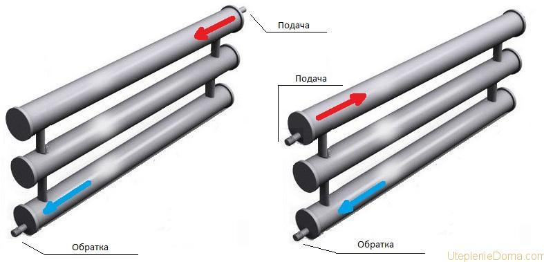 Как сделать регистры отопления из труб