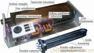 лучший электрокотел для отопления
