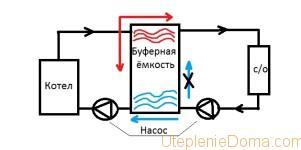 схему отопления с теплоаккумулятором