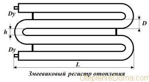 змеевиковые регистры отопления