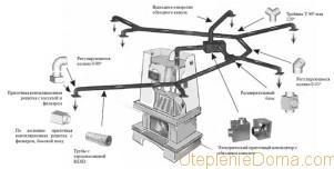 Схема воздушного отопления камином