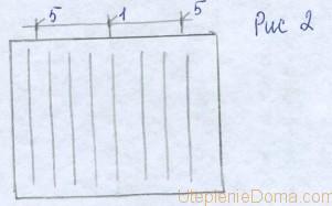 расстояние между кронштейнами радиатора