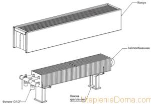 стальной пластинчатый радиатор отопления