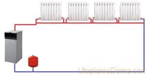 Схема отопления с расширительным баком 821