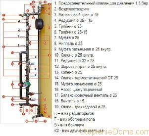 Схема подключения котла Стропува