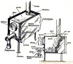 Как устроена печь длительного горения
