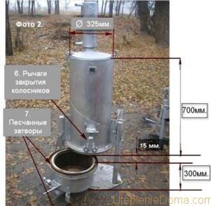 печь на твердом топливе пиролизная