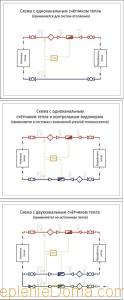 Схема установки теплосчетчика в квартире