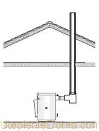 устройство дымоходов для котлов