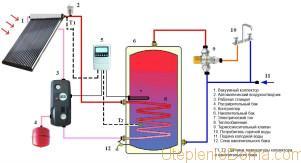 энергосберегающие отопительные системы