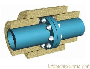 цилиндры базальтовые теплоизоляционные