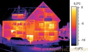 проверка дома тепловизором