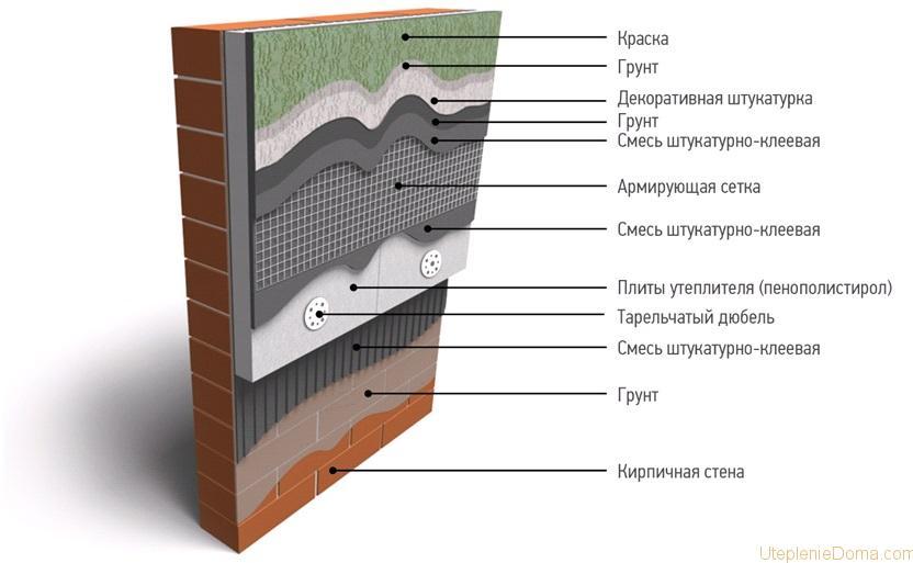 Утеплитель техноплекс технические для пола характеристики.